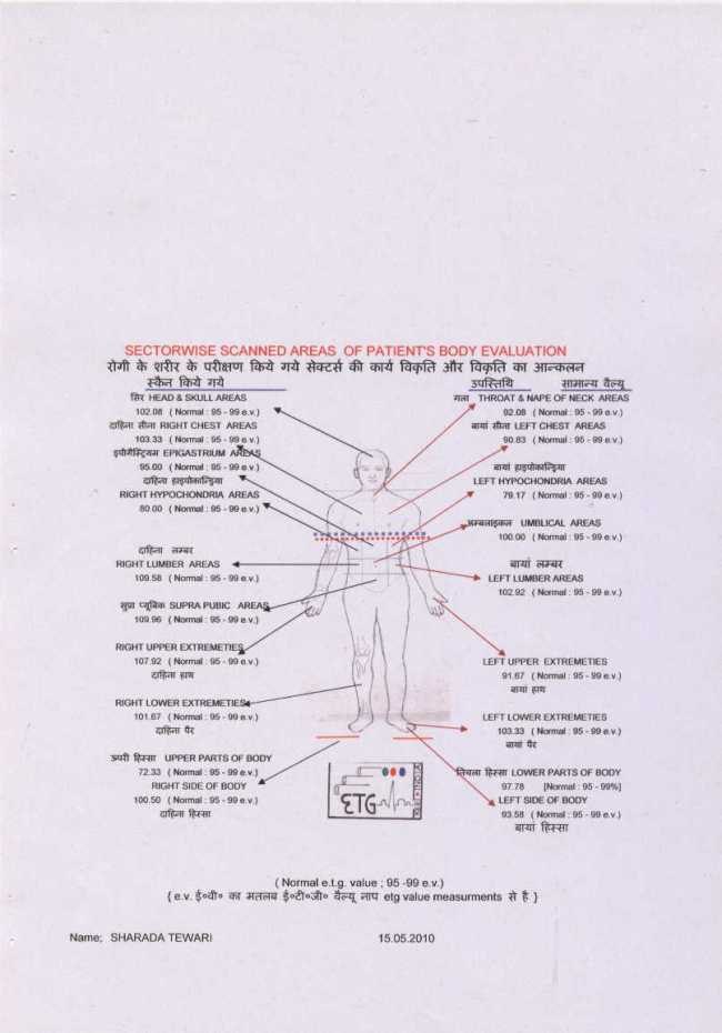 Electro Tridosha Graphy ETG AyurcedScan Report's Eighth page