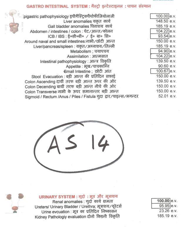 ANKYLOSING SPONDYLITIS1 013